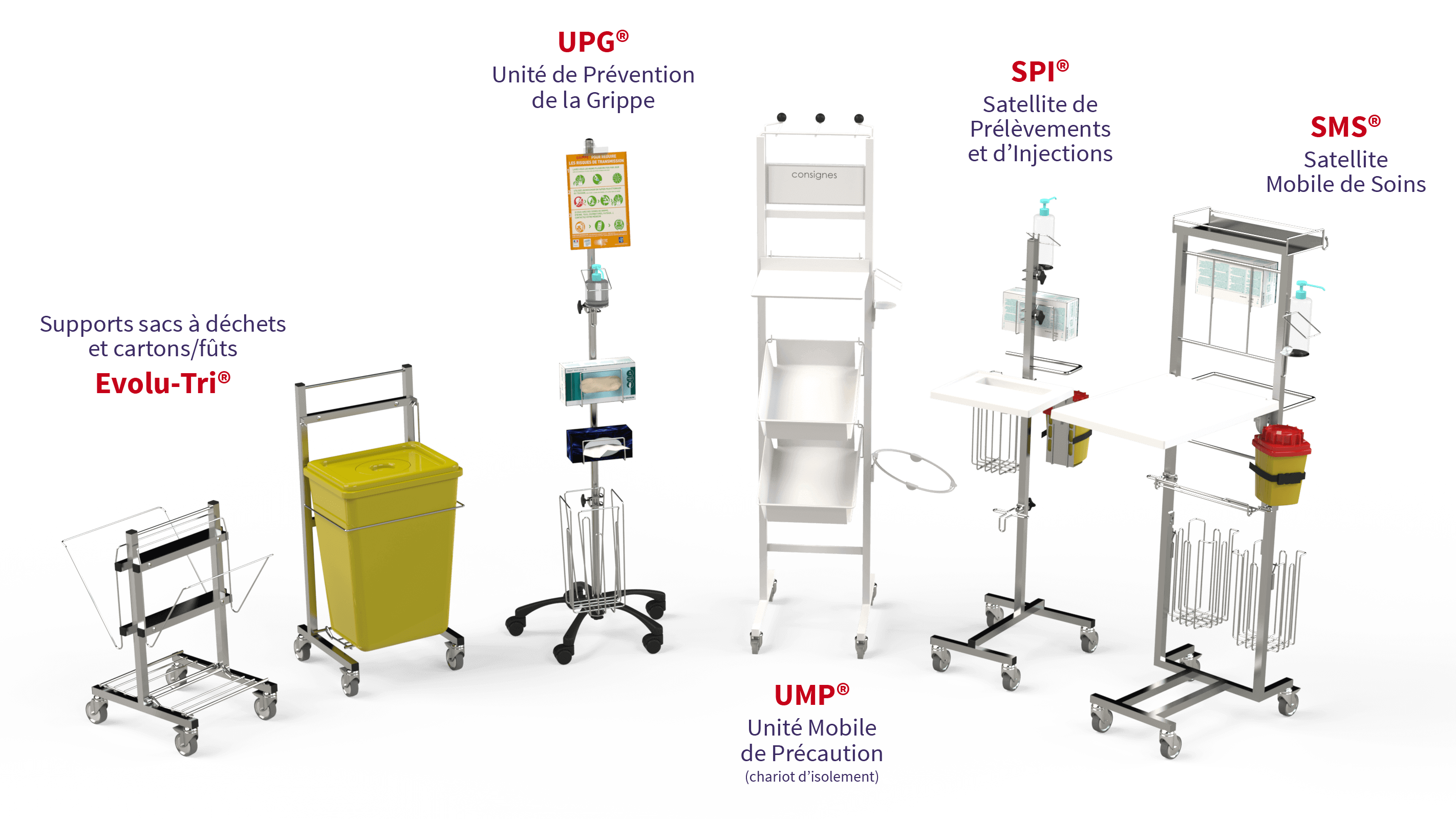 Découvrez les solutions d'hygiène hospitalière de PH² International