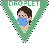 Infection Prevention & Control - DROPLET